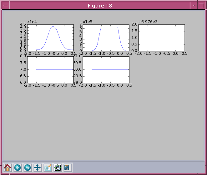 plot1d py - A Python 1D Plot and Analysis Package Written in