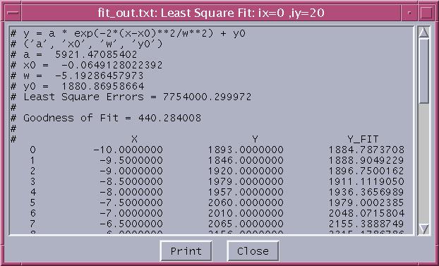 fit py - A Least Squares Curve Fit Python Package